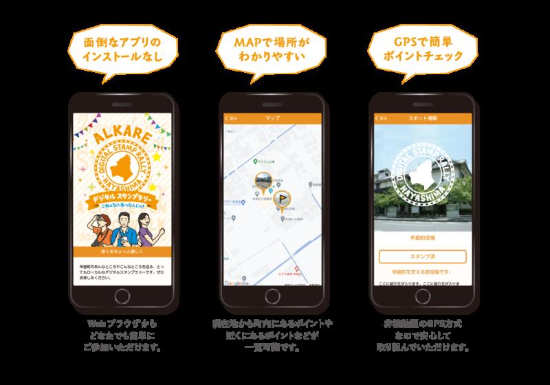 面倒なアプリのインストールなし Webブラウザからどなたでも簡単にご参加いただけます。 MAPで場所がわかりやすい 現在地から町内にあるポイントや近くにあるポイントなどが一覧可能です。 GPSで簡単ポイントチェック 非接触型のGPS方式なので安心して取り組んでいただけます。